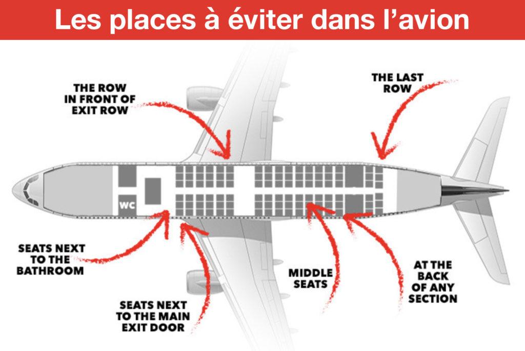 Places à éviter dans l'avion